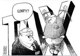 Government tax burden