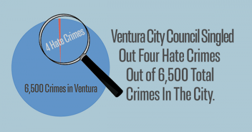 Too much time in the 2021 State-of-the-City Address was spent on Hate Crimes